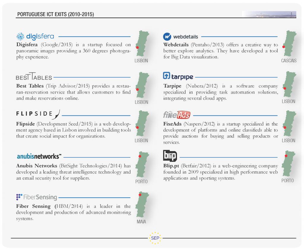 Portuguese ICT Exits 2010 - 2015