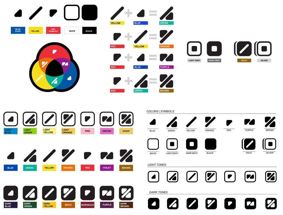 coloradd code